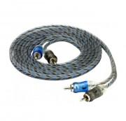 Межблочный кабель витая пара Scosche EFXRP17 (5,1м)