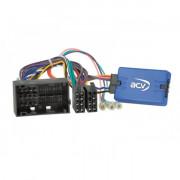 AWM Can-Bus адаптер для подключения кнопок на руле AWM PG-1400 (Peugeot Boxer 2014+)