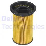 Топливный фильтр DELPHI HDF566