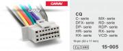 Разъем Carav 15-005 для подключения магнитолы Panasonic CQ (без ISO)