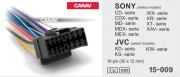 Разъем Carav 15-009 для подключения магнитолы Sony / JVC (без ISO)