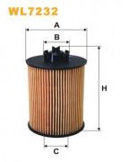 Масляный фильтр WIX WL7232
