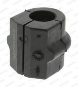 Втулка стабилизатора MOOG NI-SB-12591