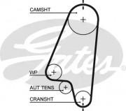 Ремень ГРМ GATES 5310XS