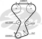 Ремень ГРМ GATES T313