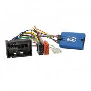 Can-Bus адаптер для подключения кнопок на руле AWM FI-1200 (Fiat 500L, Ducato, Doblo / Dodge RAM Promaster)