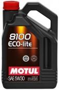 Motul Моторное масло Motul 8100 Eco-Lite 5w30