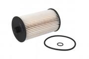 Паливний фільтр JC PREMIUM B3W034PR