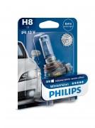 Philips Лампа галогенная Philips WhiteVision PS 12360WHVB1 (H8)