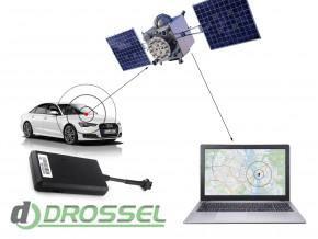 GPS-трекер Sho-me TR03_3
