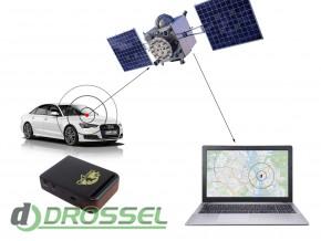 GPS-трекер Sho-me TR09_7