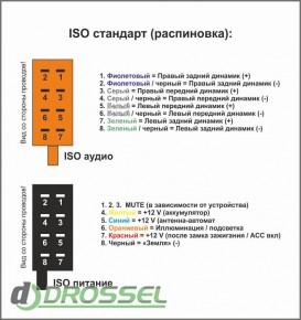 Универсальный адаптер ISO (Female) для подключения магнитолы Car